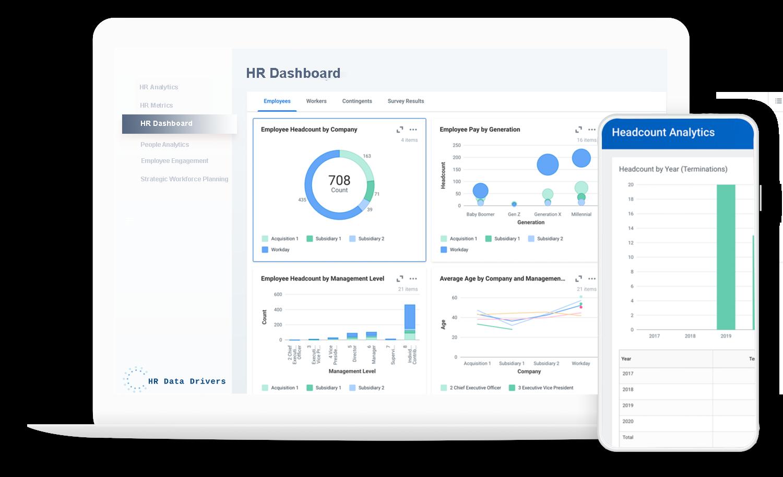HR Data Drivers Laptop HR Dashboard